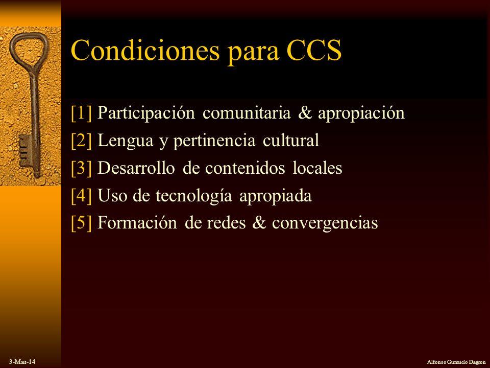 Condiciones para CCS [1] Participación comunitaria & apropiación